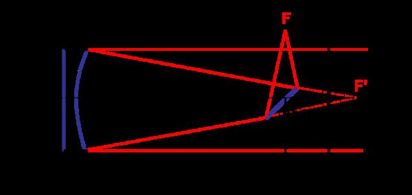 Figura 77