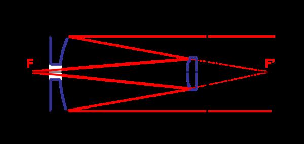 Figura 78