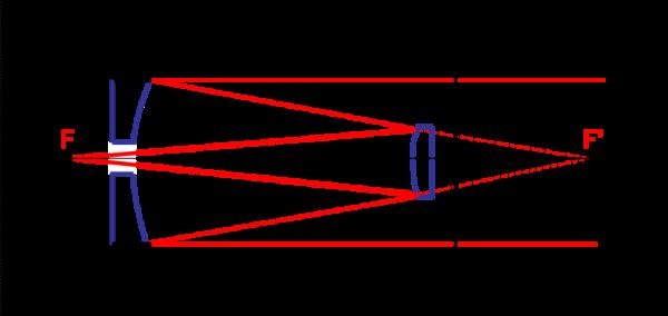 Figura 82