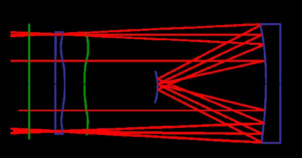 Figura 84