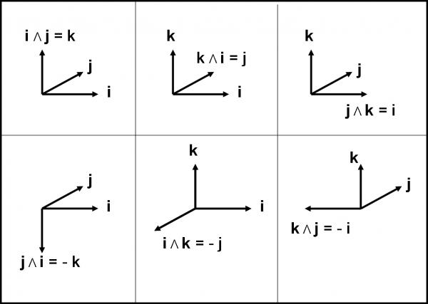 Figura 19
