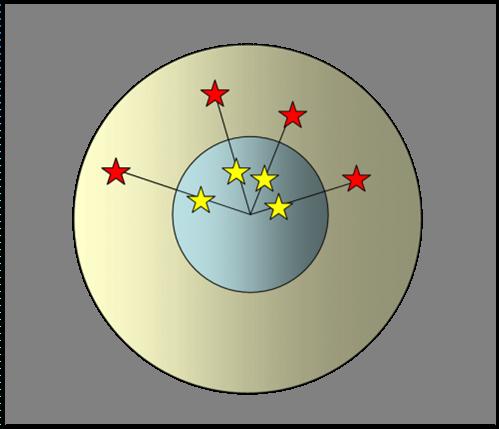 Figura 14