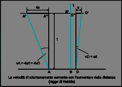 Rosetta 15