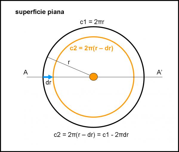 Figura 8