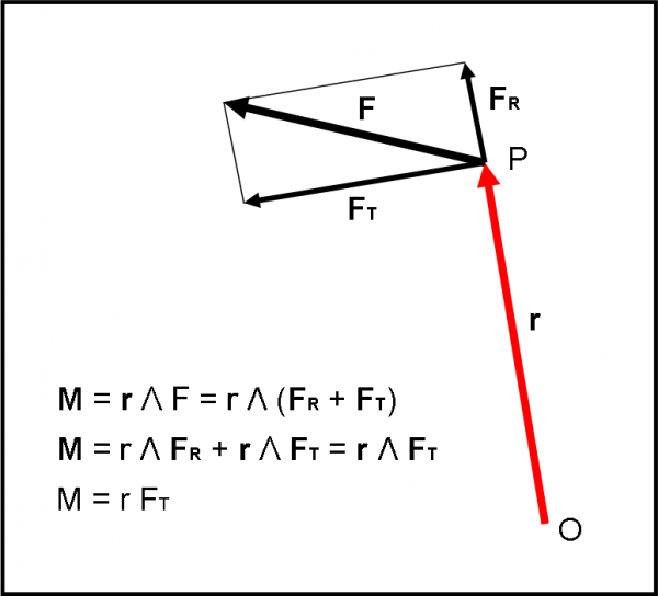 Figura 24