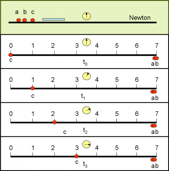 Figura 13