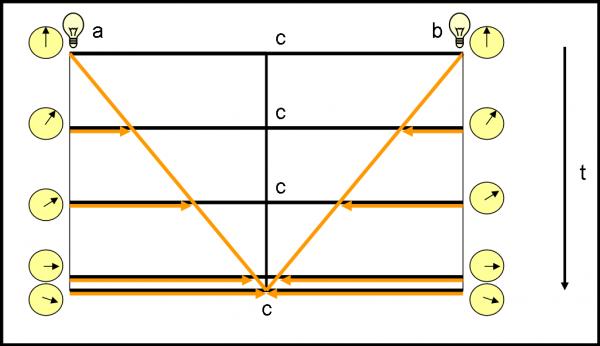 Figura 17