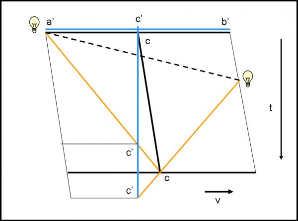 Figura 20