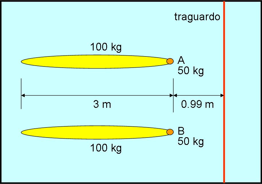 papallago