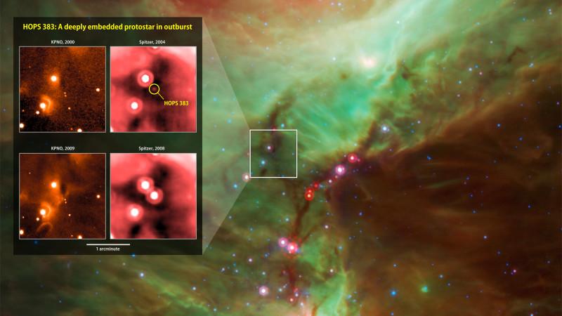 Immagini infrarosse di HORPS 383 riprese da Kitt Peak (sinistra) e da Spitzer. Sullo sfondo un'immagine a grande campo sempre di Spitzer. Fonte: E. Safron et al.; Background: NASA/JPL/T. Megeath (U-Toledo)