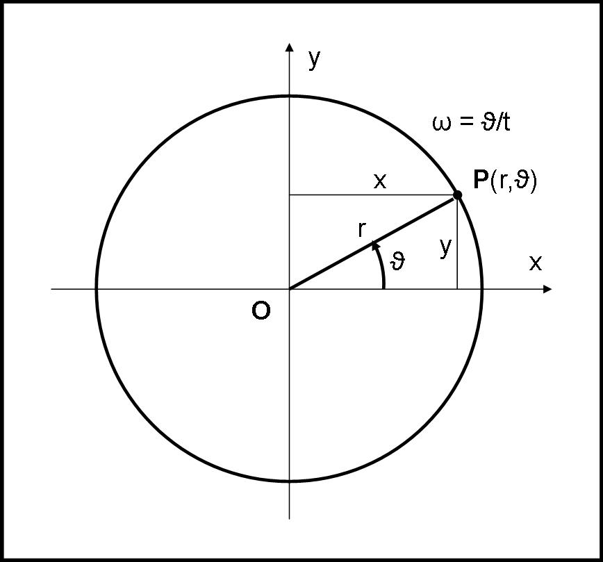 centripeta