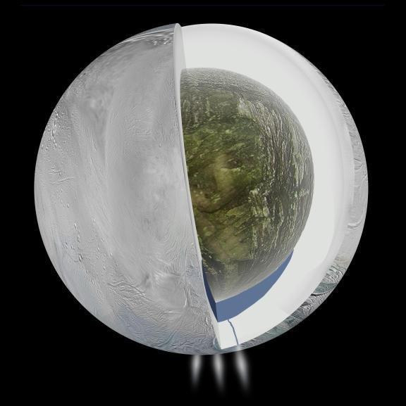 Un modello di Encelado con il suo oceano sotterraneo e gli sbuffi che escono dal polo sud. Fonte. NASA/JPL-Caltech