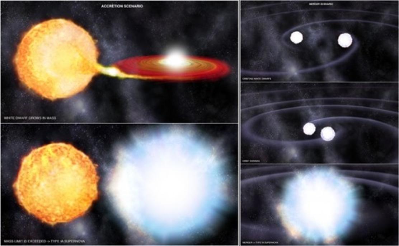 Il modello degnere singolo (a sinistra) e doppio (a destra). Fonte: NASA/CXC/M Weiss