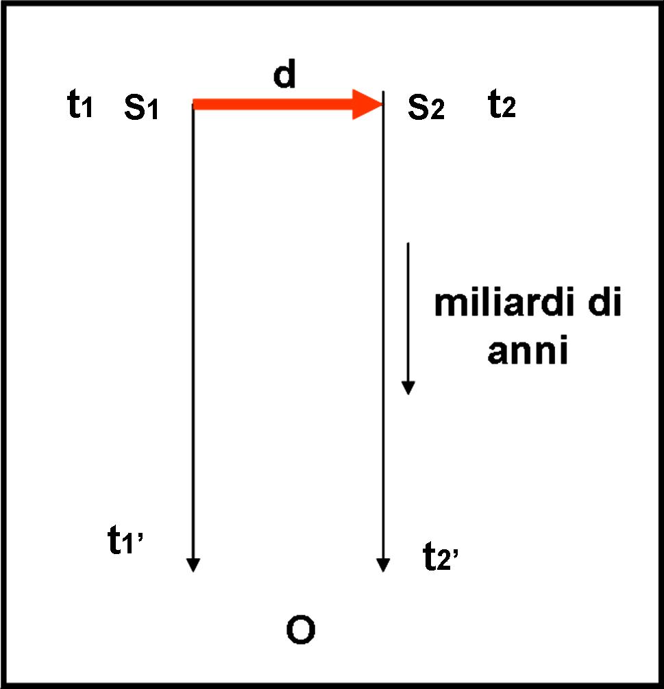getti1