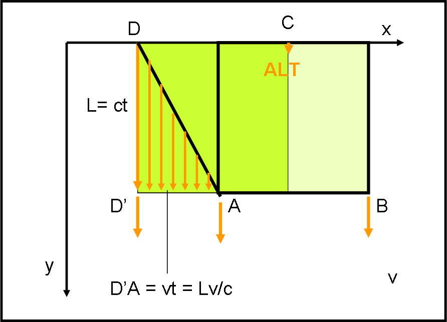 Figura 4a