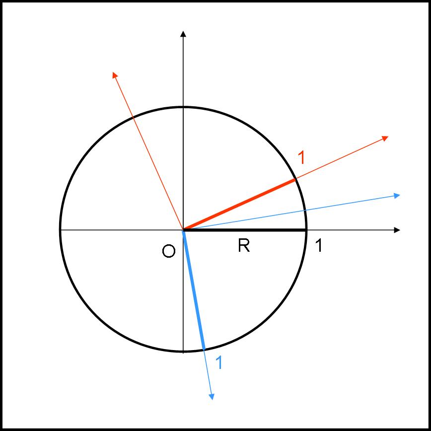 Figura 11