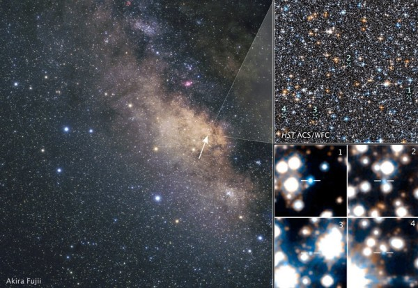 Alcune nane bianche scoperte anni fa nel bulge della Via Lattea. Fonte: NASA, ESA, A. Calamida and K. Sahu (STScI), e SWEEPS Science Team; per l'immagine da terra: A. Fujii