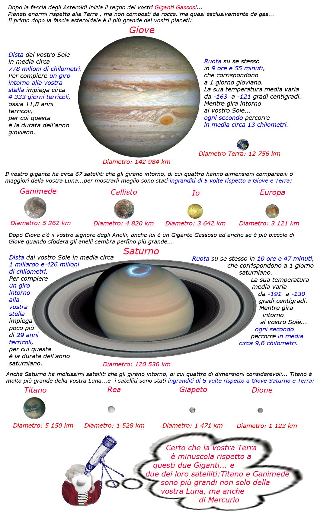 003 Giove e Saturno