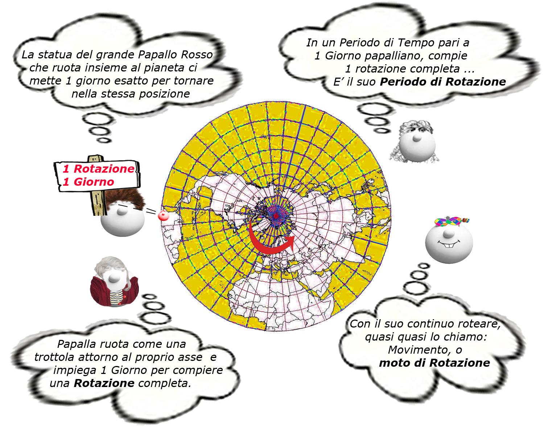Papalla Rotazione 1