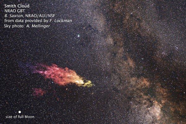 """L'immagine mostra le dimensioni e la posizione della nube di Smith. Ovviamente, la figura è stata """"composta"""", in quanto la nube è ripresa nel radio ed è rappresentata in falsi colori. Fonte: B. Saxton e F. Lockman (NRAO/AUI/NSF), e A. Mellinger"""