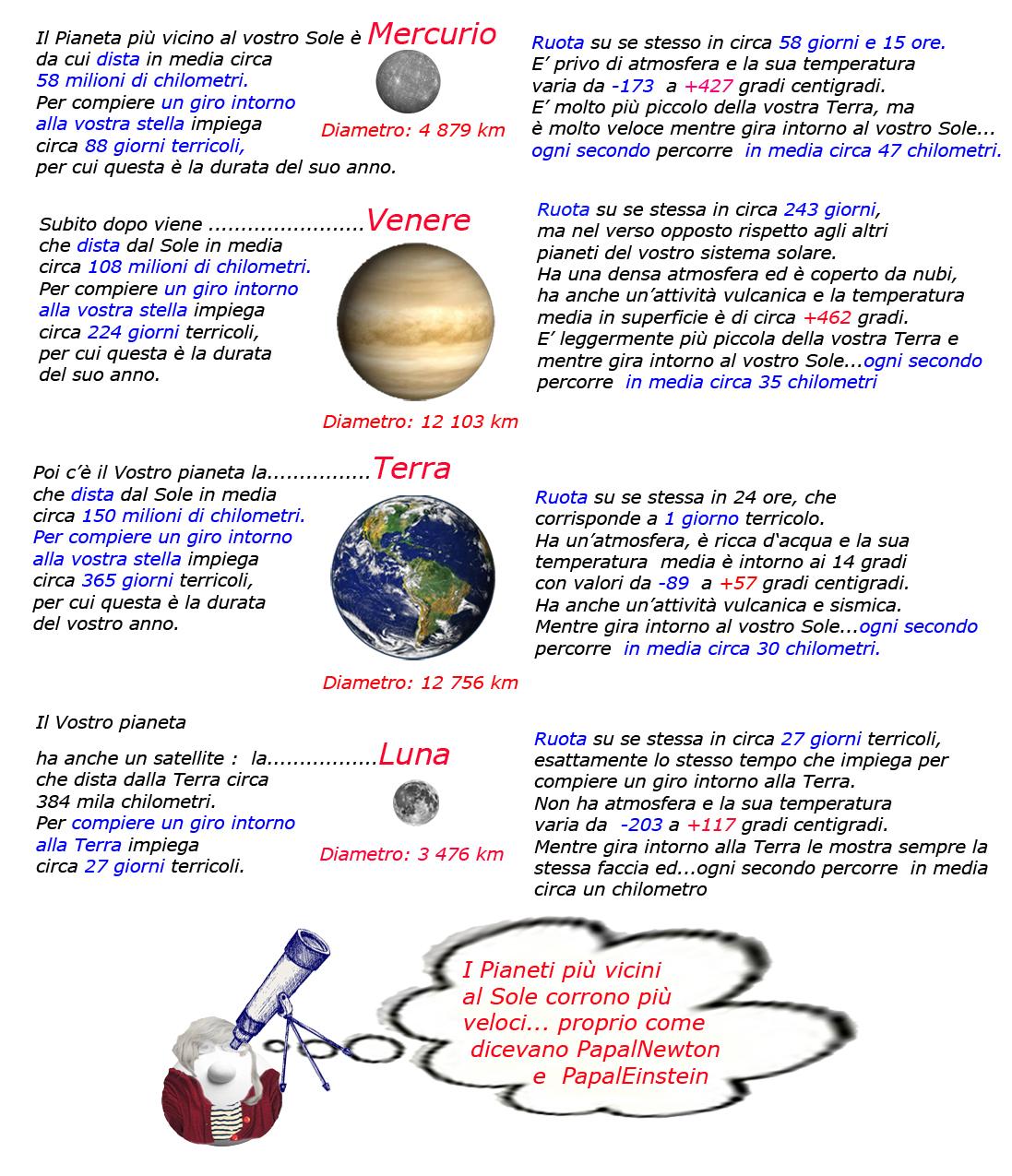 001 Mercurio Venere terra nuovo