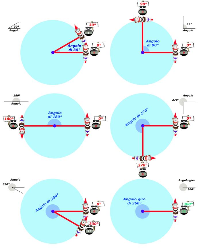 003 Figura4 Gradi tutte e tre immagini