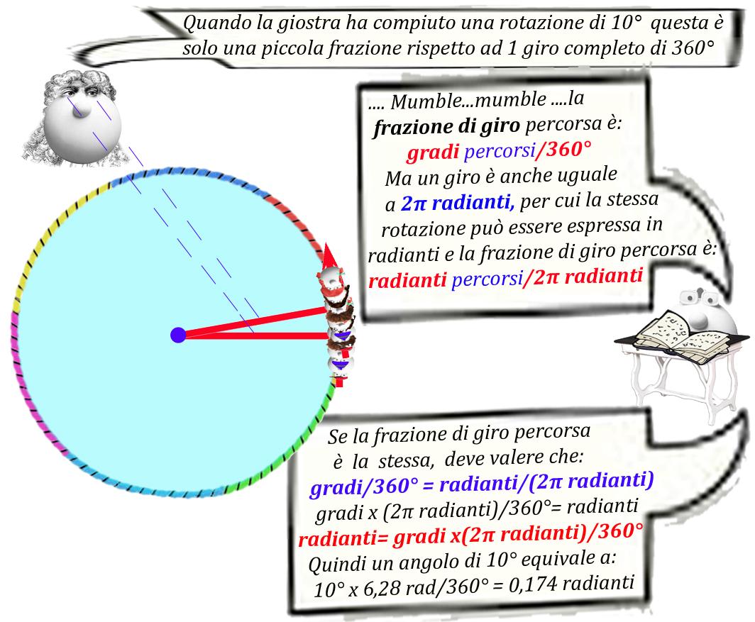 Figura 9: trasformazione Gradi Radianti