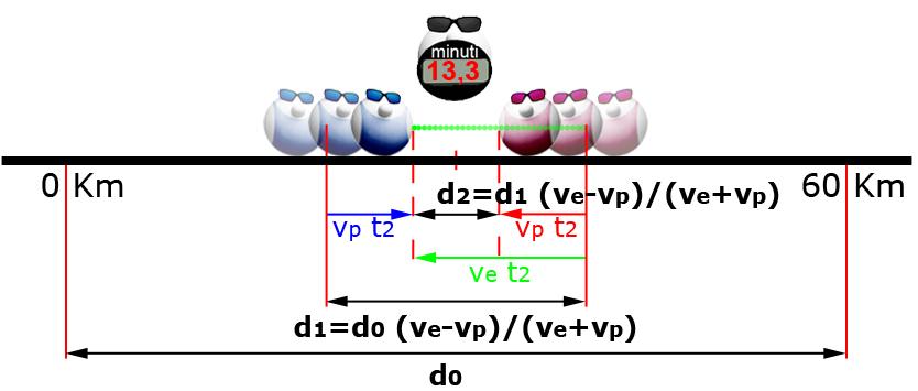 011 Quiz elettron8