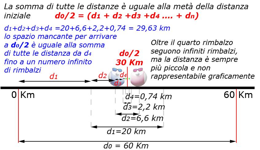 020 Quiz elettron16