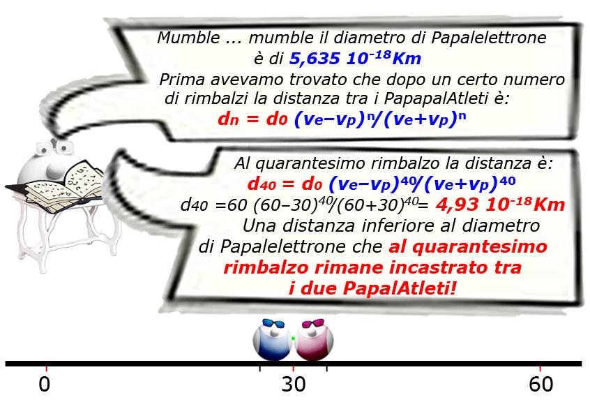 022 Quiz elettron18