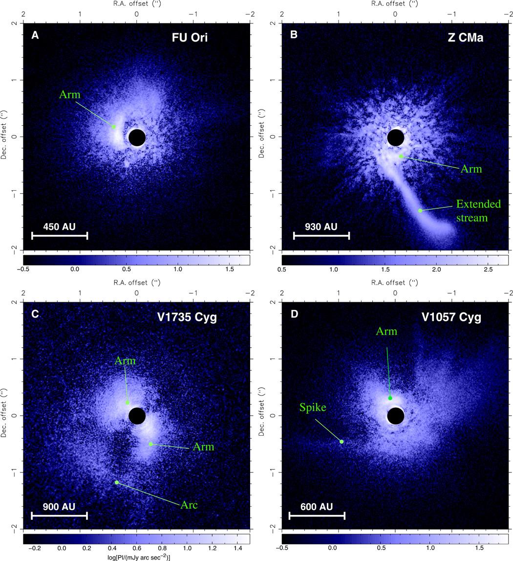 Le osservazioni del telescopio SUBARU alle Hawaii mostrano che i dischi proto planetari di quattro stelle giovanissime sono decisamente turbolenti e ricchi di caratteristiche previste dai modelli numerici idrodinamici. H. B. Liu et al. Science Advances, 2016