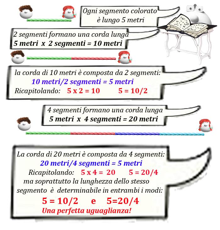 001 matematica 1