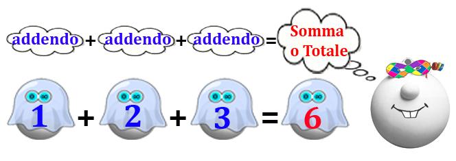 003 somma aritmetica