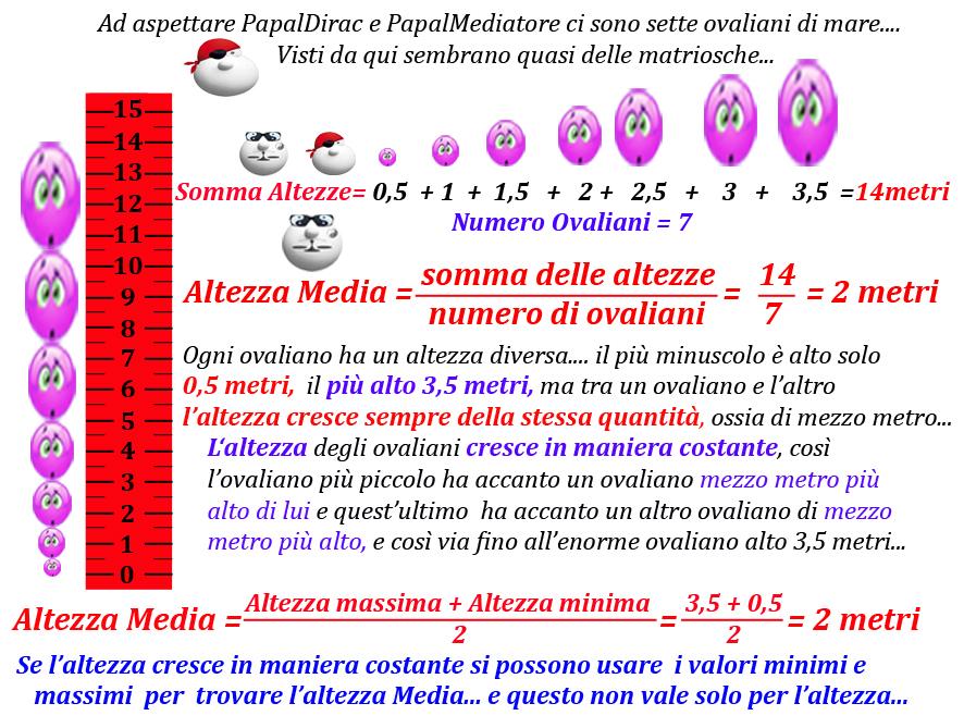 Media4b
