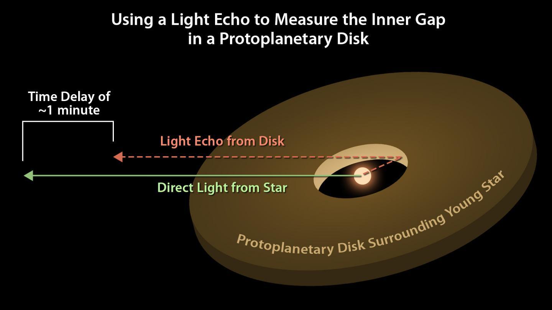 Fonte: NASA/JPL-Caltech