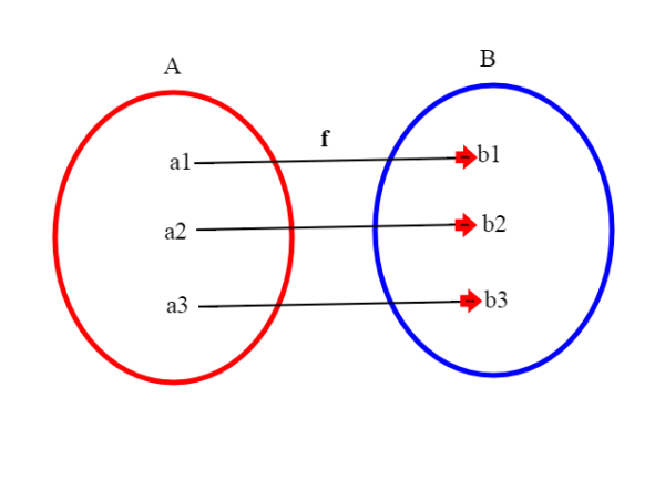 simmetrica