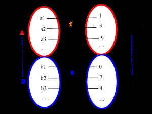 unione-numerabile1-300x225
