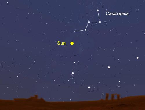 Il Sole visto da Alpha Centauri. Fonte: stellarium. proviamo a ottenere lo stesso con pochi calcoli e una figura con carta e penna?