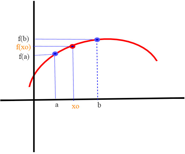 Teorema Dei Valori Intermedi.Gli Infiniti Di Cantor Parte Undicesima La Potenza Del