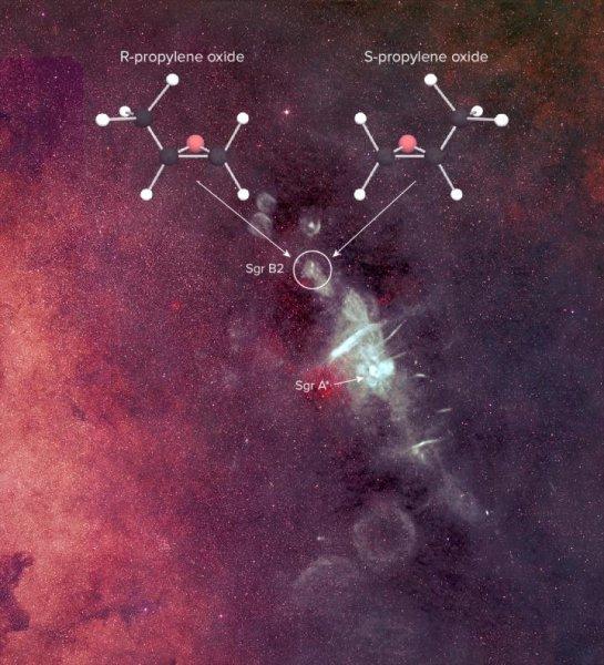 La regione Sagittarius (Sgr) B2, una enorme zona di formazione stellare. Fonte: B. Saxton, NRAO/AUI/NSF e N.E. Kassim, Naval Research Laboratory, Sloan Digital Sky Survey.