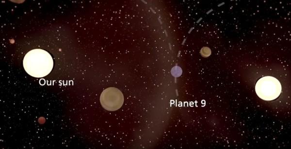 Lo scenario illustrato dalla figura è piuttosto banale. Un pianeta ai bordi del proprio sistema viene catturato da quello solare. Un bel programmone con tanti parametri liberi e il gioco è fatto. Sicuramente interessante didatticamente, ma un po'esagerata come ipotesi. Fonte: Lund University