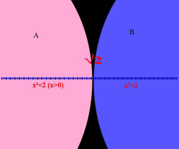 sezione2