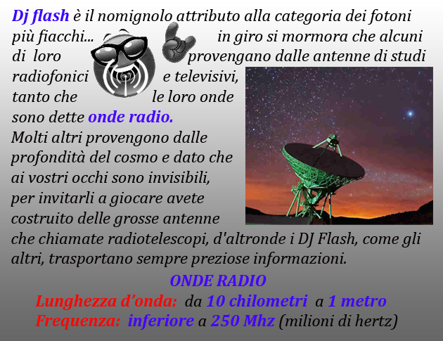 Fig 1 Onde Radio b