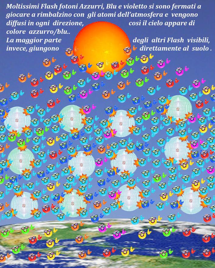 Fig 9 Cielo Azzurro bLu