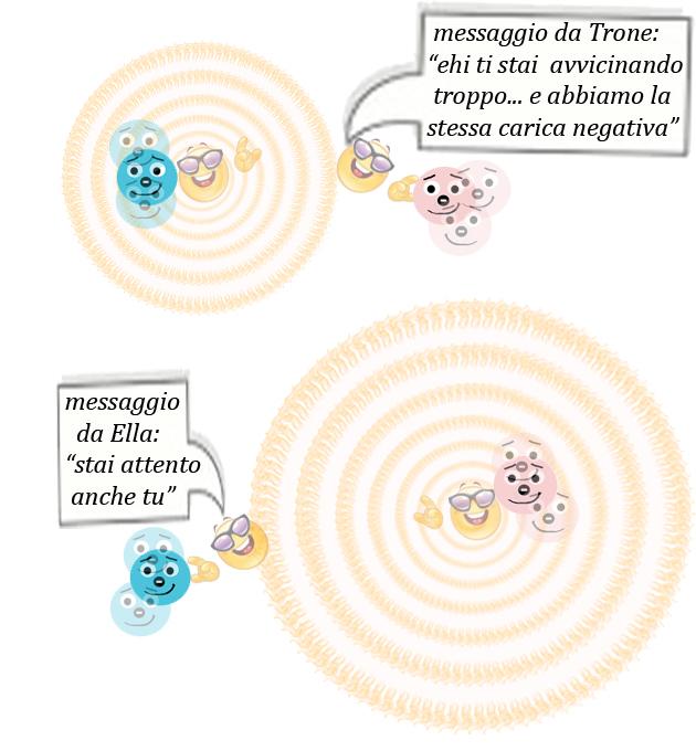 Figura4 Fotone Onda e particella