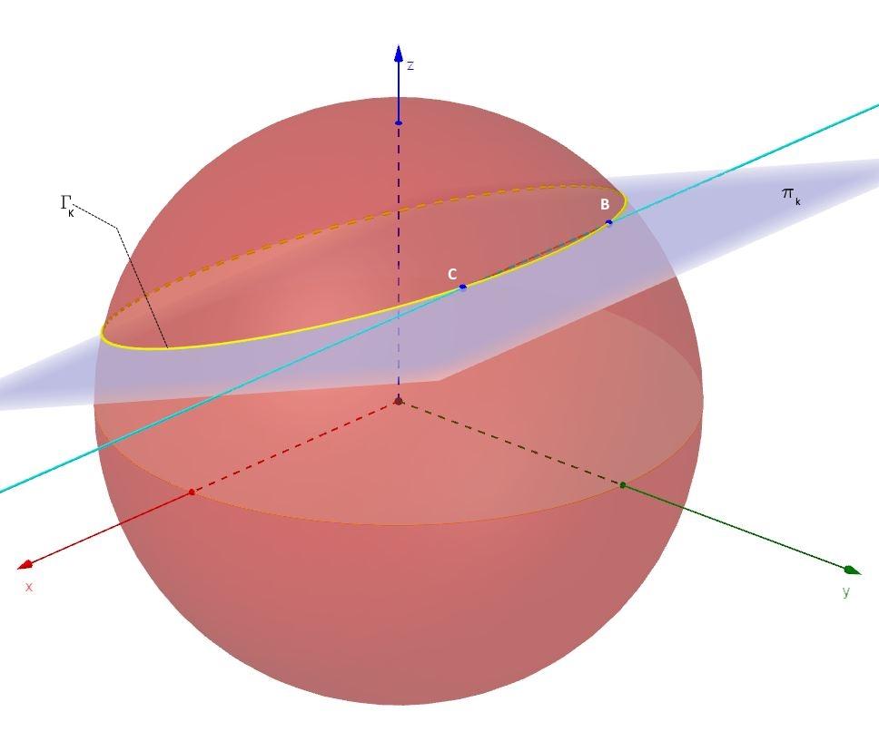 sfera3