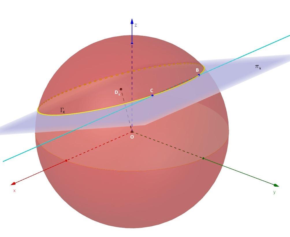 sfera4