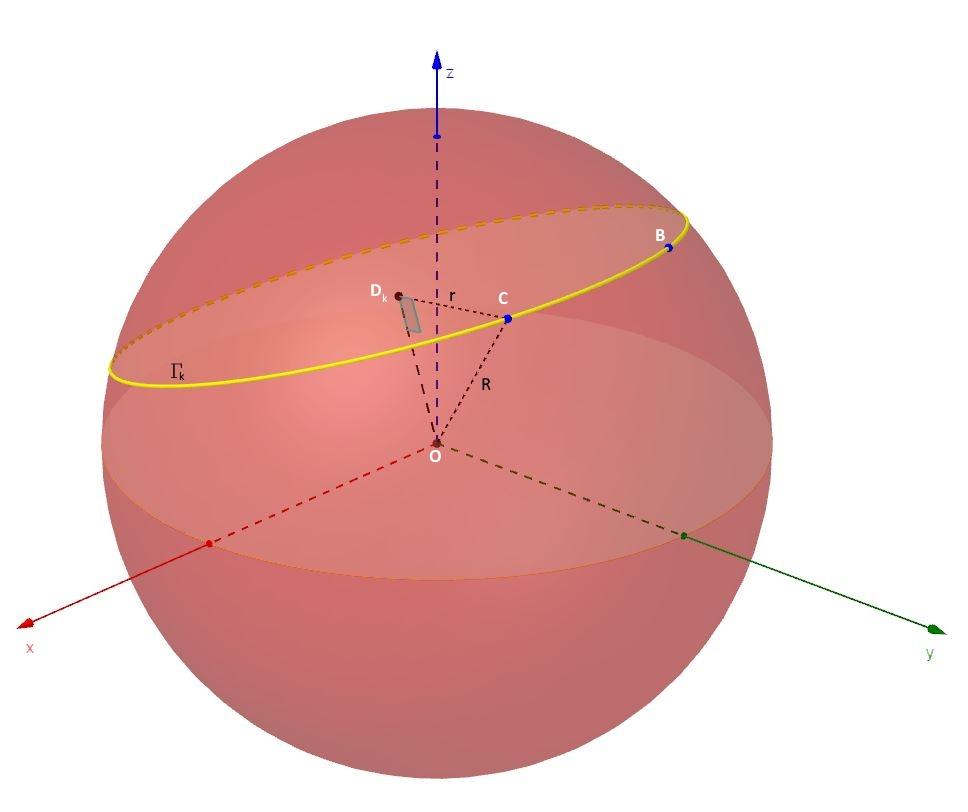 sfera5
