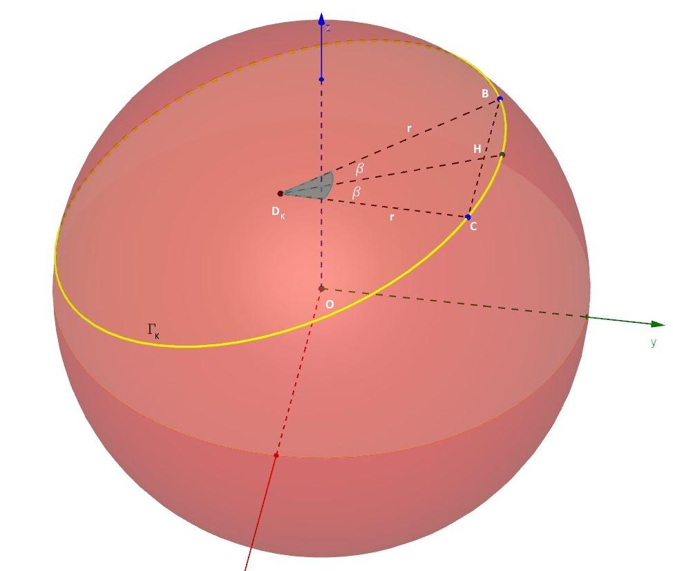 sfera6