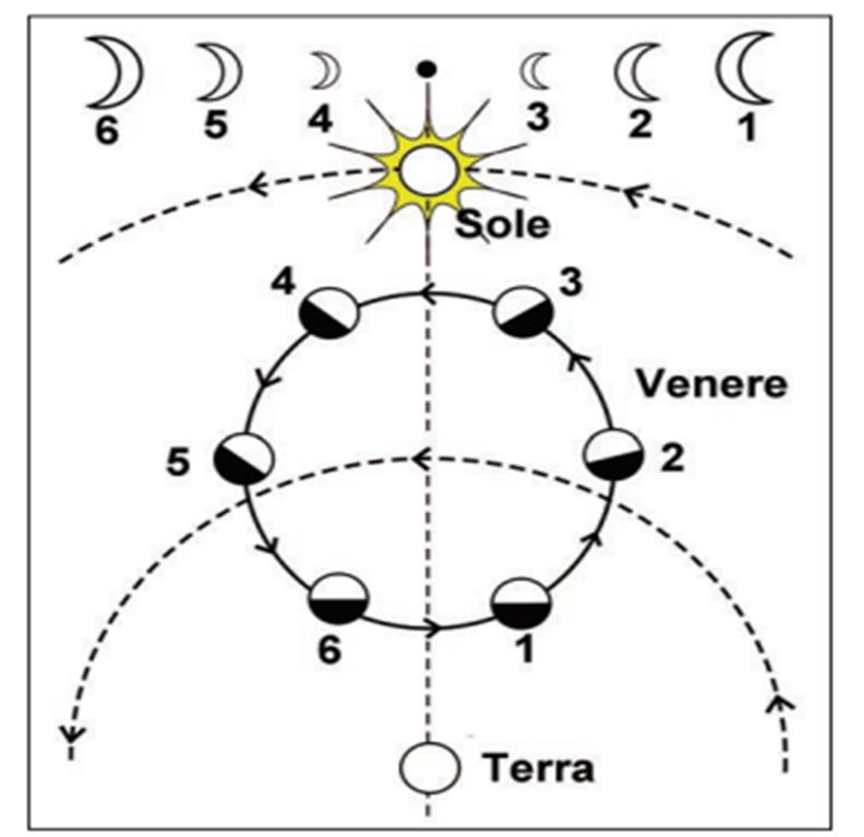 Figura 7. Fonte: Claudio Eliodoro